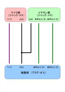 自作ヘッドセットアダプター接続図